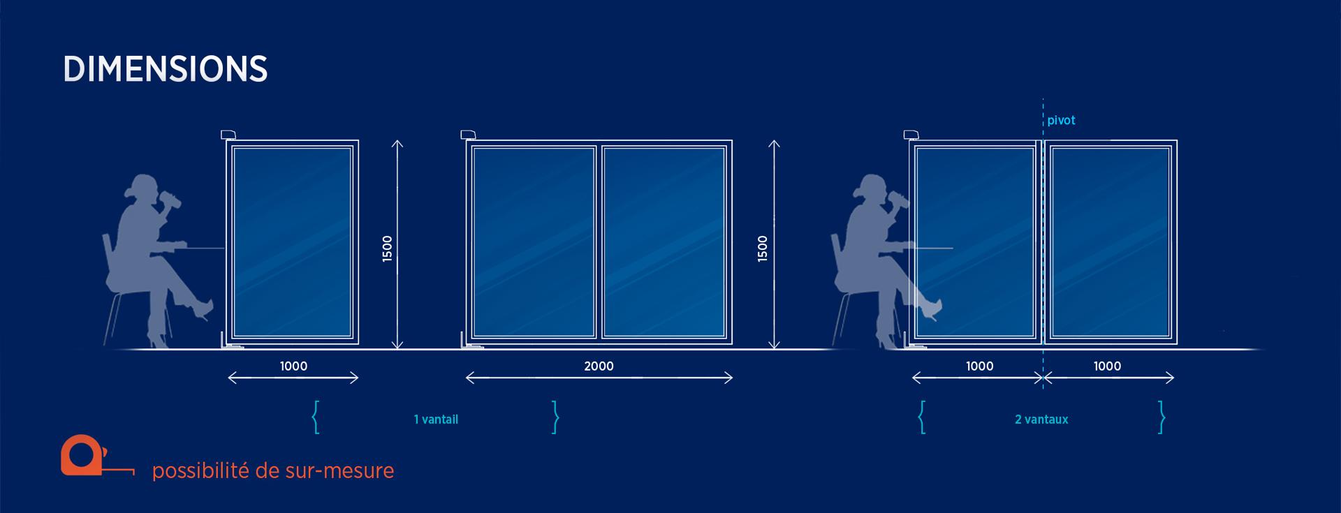 Les dimensions du pare-vent repliable