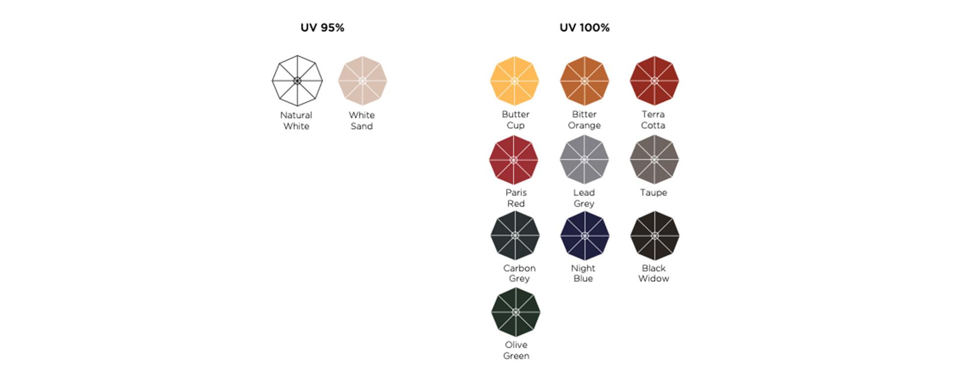 Coloris Parasol P6 - Espacio